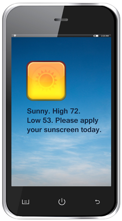 Sunscreen adherence study_message