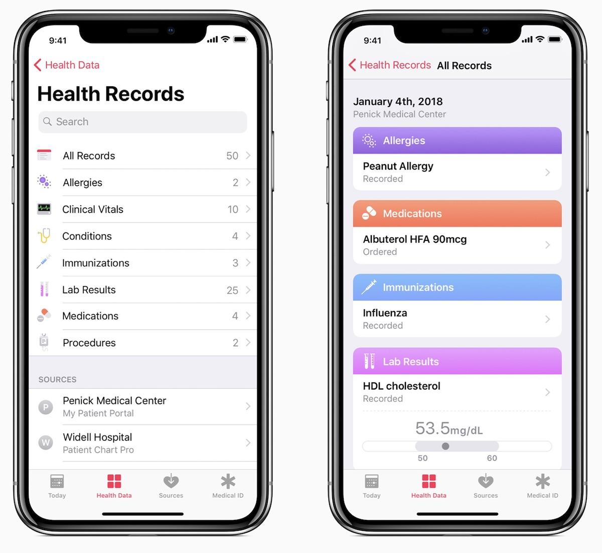 Apple's Health Records App: A Ripple or a Roar?   The